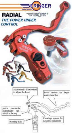 Aerotec-Radialbremszylinder